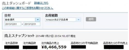 転売全網羅・Amazon月商846万円.PNG